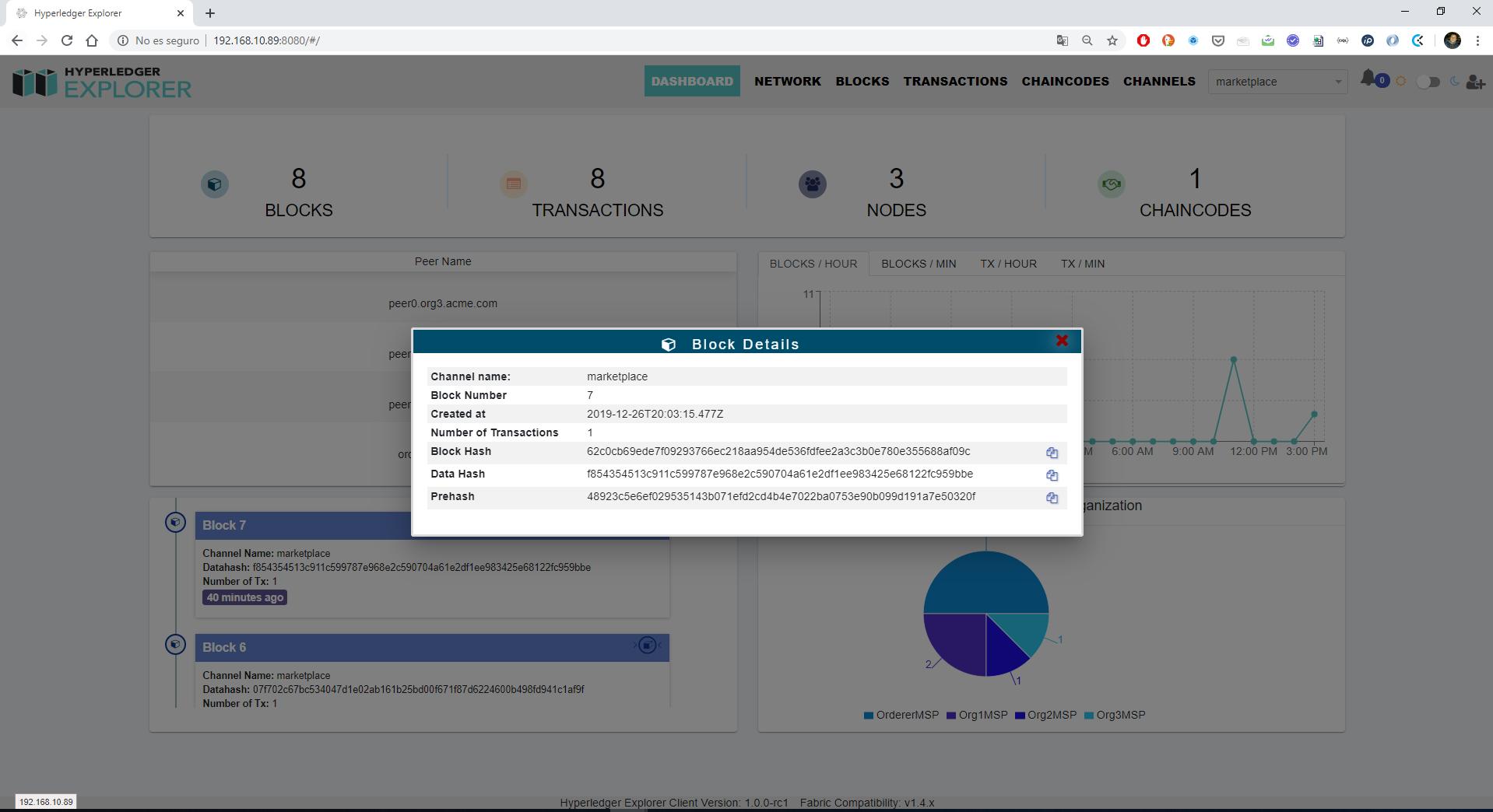 Detalle transacciones Hyperledger Explorer