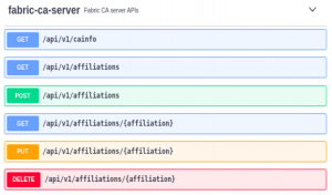 Fabric CA Server API de una red Hyperledger Fabric